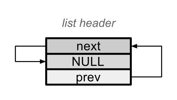 exec_lists_4